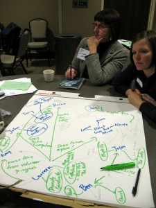 Transition Michiana mapping relationships